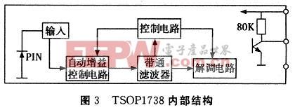利用89C51单片机实现红外线通信接口电路控制
