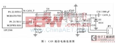 基于ARM7嵌入式系统的电梯群控系统的设计