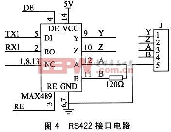 RS422接口电路