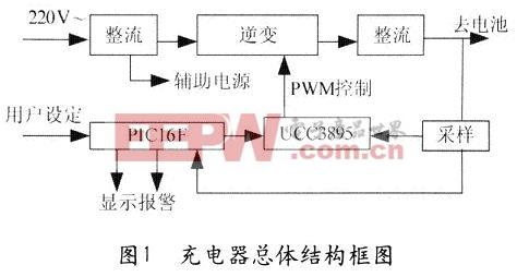 1)主电路设计   如图2,充电主电路采用移相控制全桥zvt—pwm