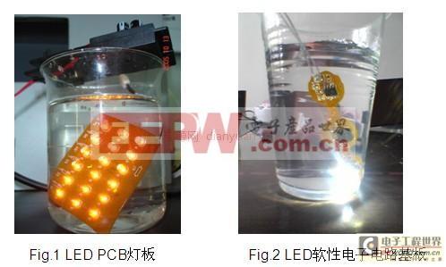LED照明产品或将步入纳米时代 扩大产品应用空间