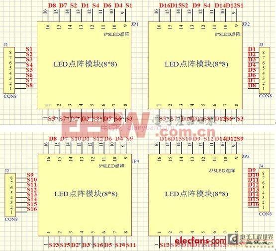 发烧友DIY:点阵LED显示屏的原理与制作流程图