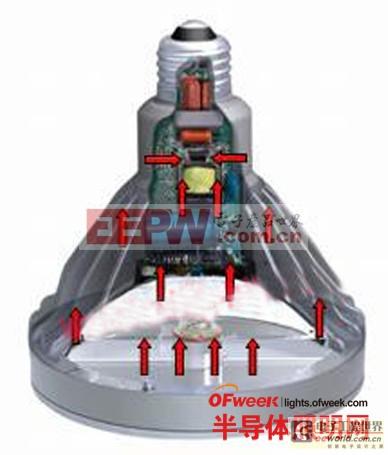 分析长寿命LED驱动电源如何正确选用铝电解电容
