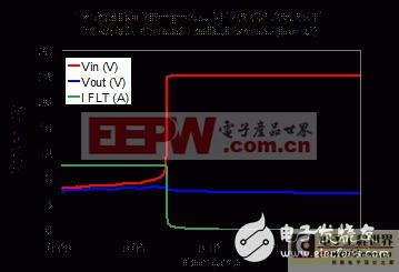 LED的EOS防护方案对比解构