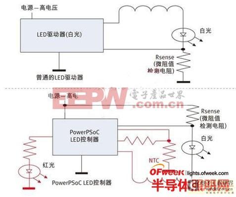 最新智能LED照明控制应用分析
