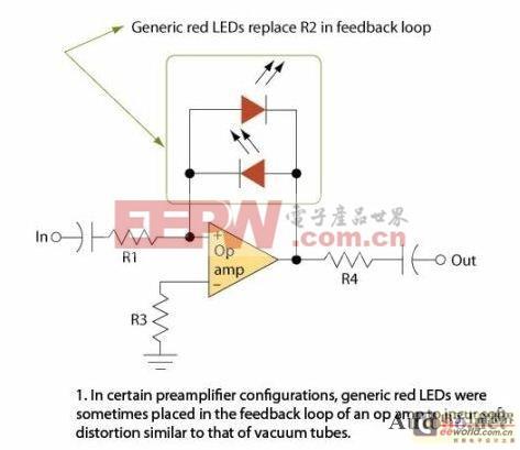 LED技术发展及其应用挑战