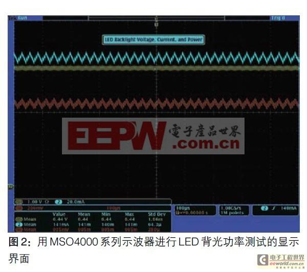 泰克利用先进测试技术应对LED 照明应用挑战