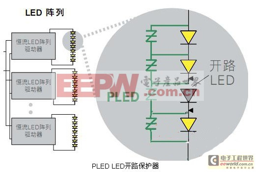 NXP:可调光市电LED驱动解决方案