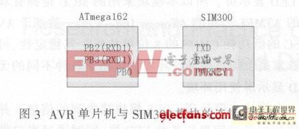 SIM300实现无线LED显示屏控制系统