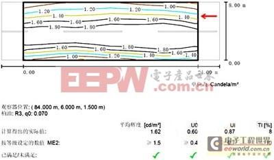 分析道路照明设计参数的敏度