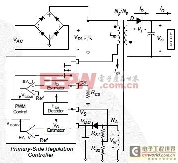 图2. fsez1317简化psr反激转换器电路图