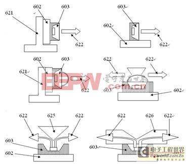 直下式,侧入式led背光模组结构分析
