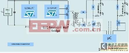 工程师分享:数字LED驱动的街道照明系统