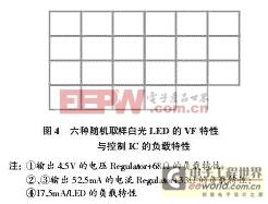 LED驱动技术的种类