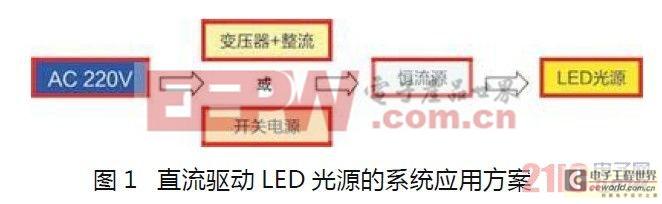 直流驱动LED光源的系统应用方案