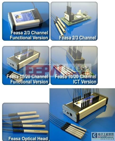 LED颜色及亮度测试方案