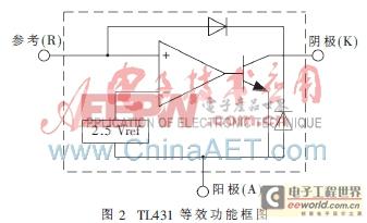 基于TL431的太阳能LED路灯控制器设计