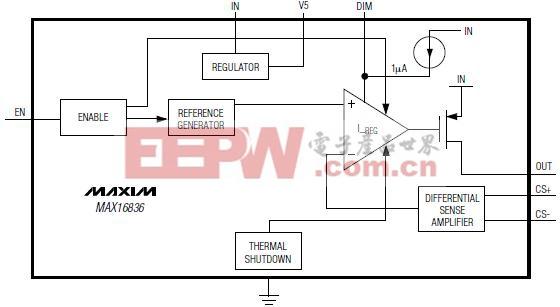 基于美信MAX16836多颗高亮LED驱动设计方案
