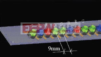 LED背光应用技术综述