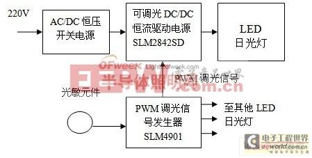 电路 电路图 电子 原理图 449_227