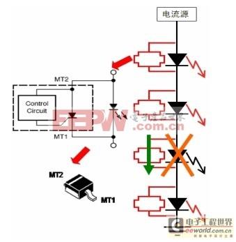 LED区域照明驱动电源及联网智能化LED街灯控制系统