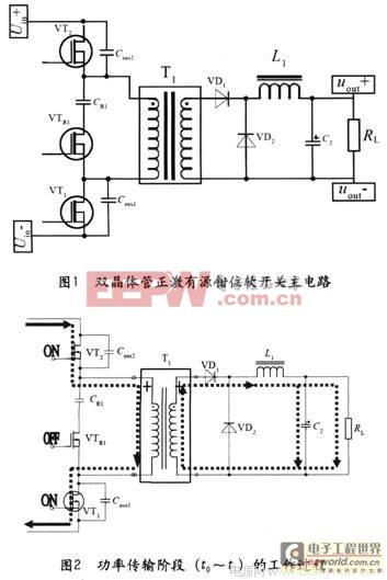 一种双晶体管正激有源钳位软开关电源的设计