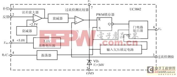 一款电流型开关电源中电压反馈电路的设计实现