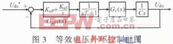 简单易学的单相两级式光伏并网逆变器控制策略
