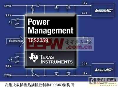 基于高集成双插槽热插拔控制器提升电源管理设计