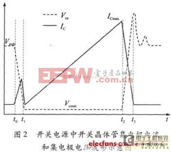 开关电源中电子辐照对功率双极晶体管损耗分析