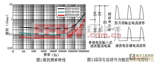 基于开关电源中整流滤波超级电容器的理论分析与应用
