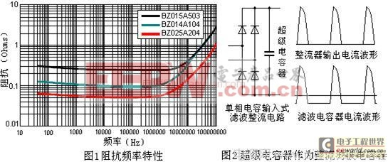 对整流滤波中超级电容器的应用具体实现和测试证明