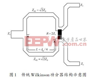 基于一种改进型Wilkinson功分器的设计方案