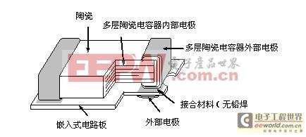 zra系列产品的结构图