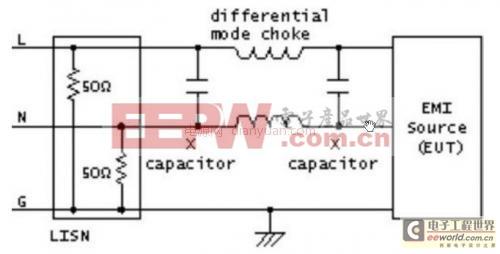 在EMI滤波器设计中的干扰特性和阻抗特性讲解