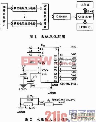 多路高压放大器输出直流电压监测与显示系统软件设计