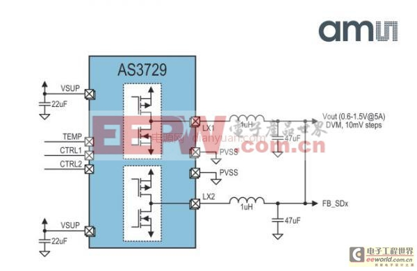 电源管理IC降低处理器的散热压力的电路设计