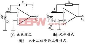 工程师:一种微弱光信号前置放大电路的设计