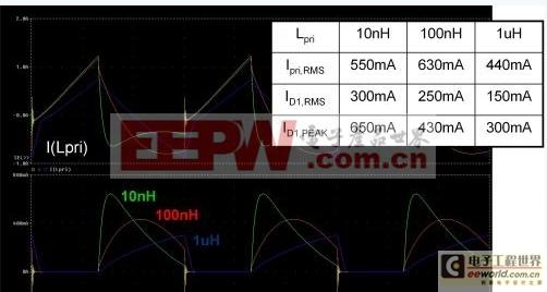 行业人士分享:一款设计简易的隔离式偏压电源