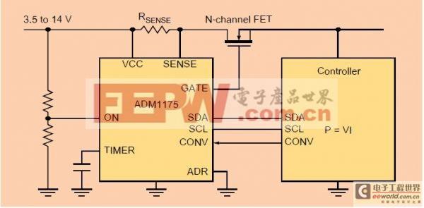简述热插拔技术和数字电源监测器的联系