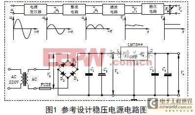 一款基于集成直流稳压电源的经典设计以及实现