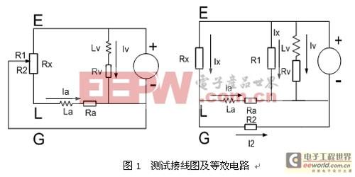 解析绝缘电阻测试屏蔽环装设不同位置的比较