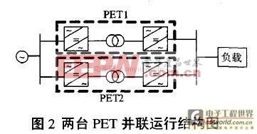 基于电力电子变压器并联运行动态仿真设计方案研究