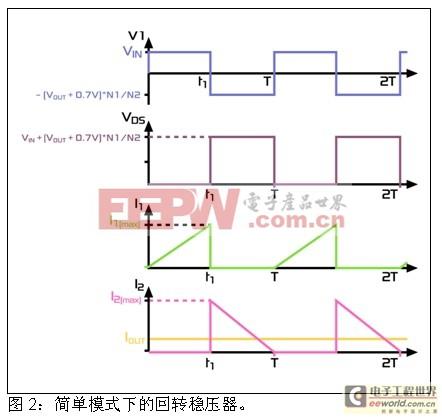 工程师技术讲解:基于回转变压器的功能和应用设计