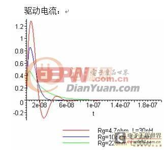 大功率(8KW以上)超高频(300KHz)IGBT驱动器设计