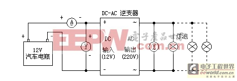 一种利用普通电源变压器的MOS场效应管逆变器