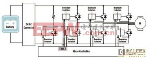 基于汽车逆变器功率开关晶体管保护技术的设计与应用