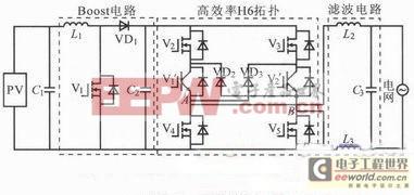 一款可抑制漏电流的两级单相非隔离型逆变器设计