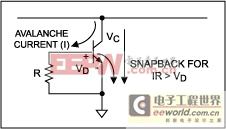 利用HFTA-16.0建立双极型集成电路的ESD保护