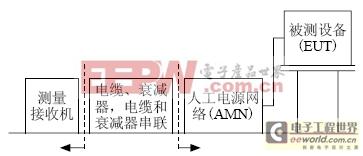 电气照明设备的电磁兼容传导干扰整改案例分析